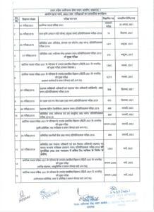 UPSSSC Bharti 2021